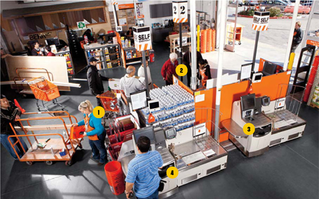 Home Depot Overnight Pay