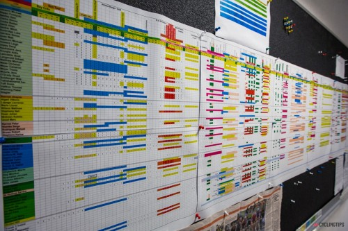 This is the master spreadsheet which sits outside of the admin offices. It shows the schedule of every event, every staff member, every team vehicle. Susan Stewart (David McKenzie's wife) is the Logistics Manager and obviously very handy with Excel.